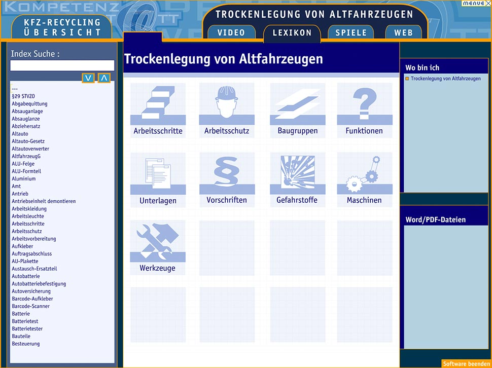 Software - Lexikon - Gliederung